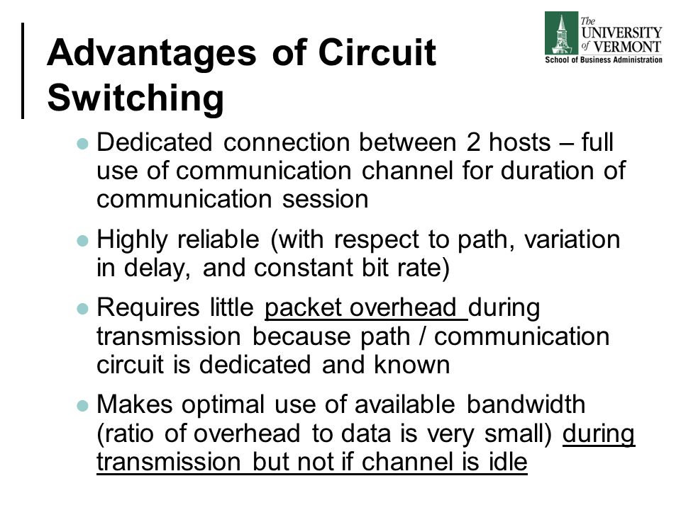 Advantages of Circuit Switching Dedicated connection between 2 hosts – full use of communication channel for duration of communication session Highly reliable (with respect to path, variation in delay, and constant bit rate) Requires little packet overhead during transmission because path / communication circuit is dedicated and known Makes optimal use of available bandwidth (ratio of overhead to data is very small) during transmission but not if channel is idle