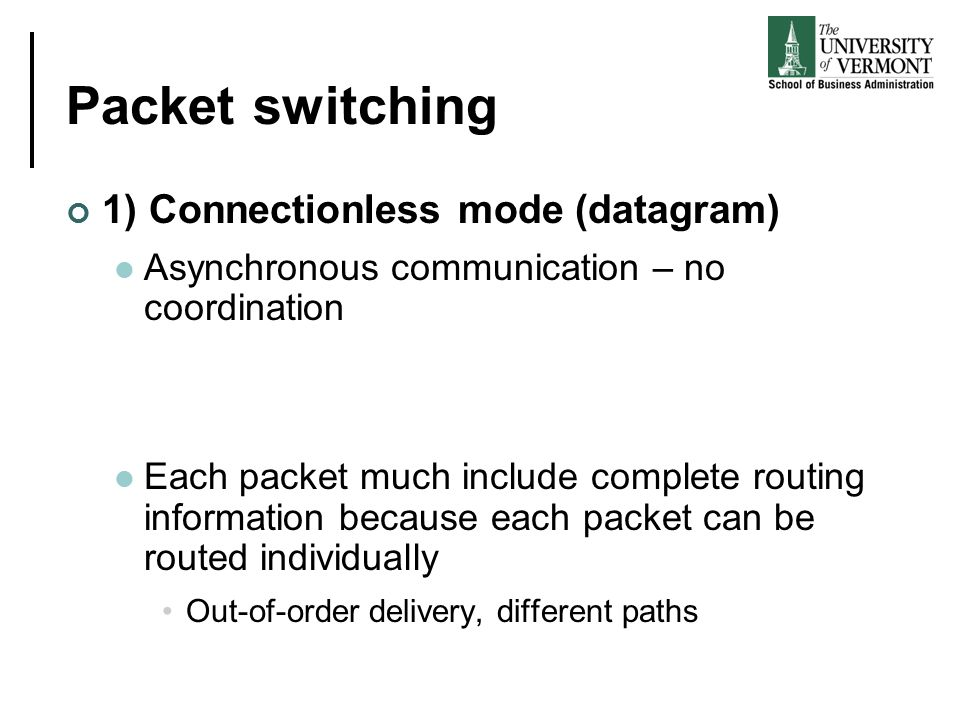 Packet switching 1) Connectionless mode (datagram) Asynchronous communication – no coordination Each packet much include complete routing information because each packet can be routed individually Out-of-order delivery, different paths