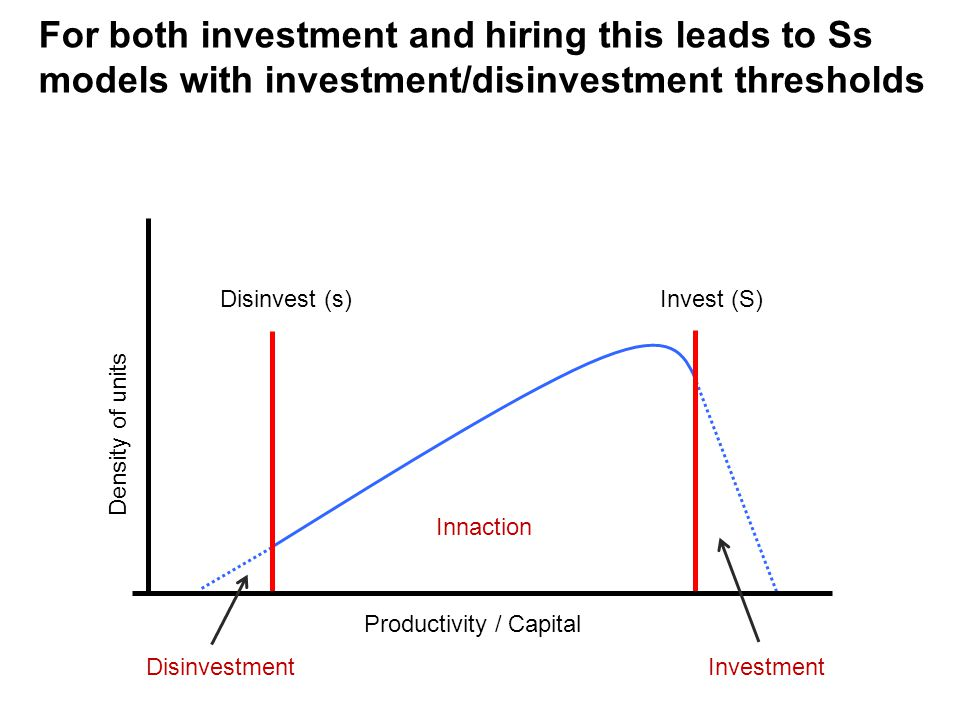 For both investment and hiring this leads to Ss models with investment/disinvestment thresholds Disinvest (s)Invest (S) Productivity / Capital Density