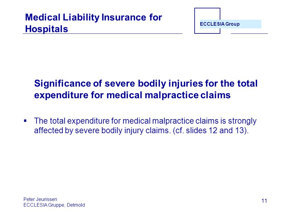 ECCLESIA Group 11 Medical Liability Insurance for Hospitals Significance of severe bodily injuries for the total expenditure for medical malpractice claims  The total expenditure for medical malpractice claims is strongly affected by severe bodily injury claims.