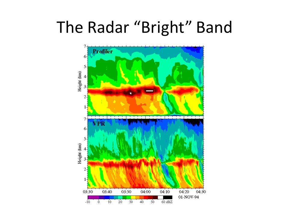 The Radar Bright Band