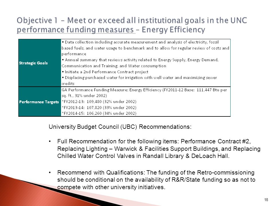 18 University Budget Council (UBC) Recommendations: Full Recommendation for the following items: Performance Contract #2, Replacing Lighting – Warwick & Facilities Support Buildings, and Replacing Chilled Water Control Valves in Randall Library & DeLoach Hall.