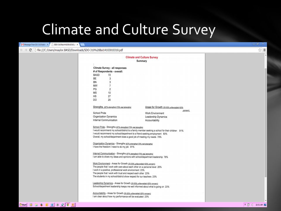 Climate and Culture Survey