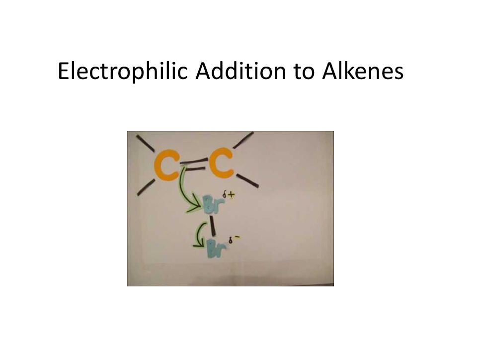 Electrophilic Addition to Alkenes