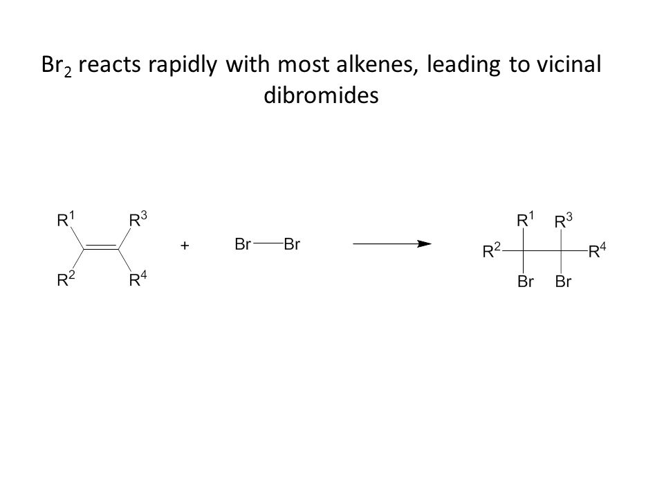 Br 2 reacts rapidly with most alkenes, leading to vicinal dibromides