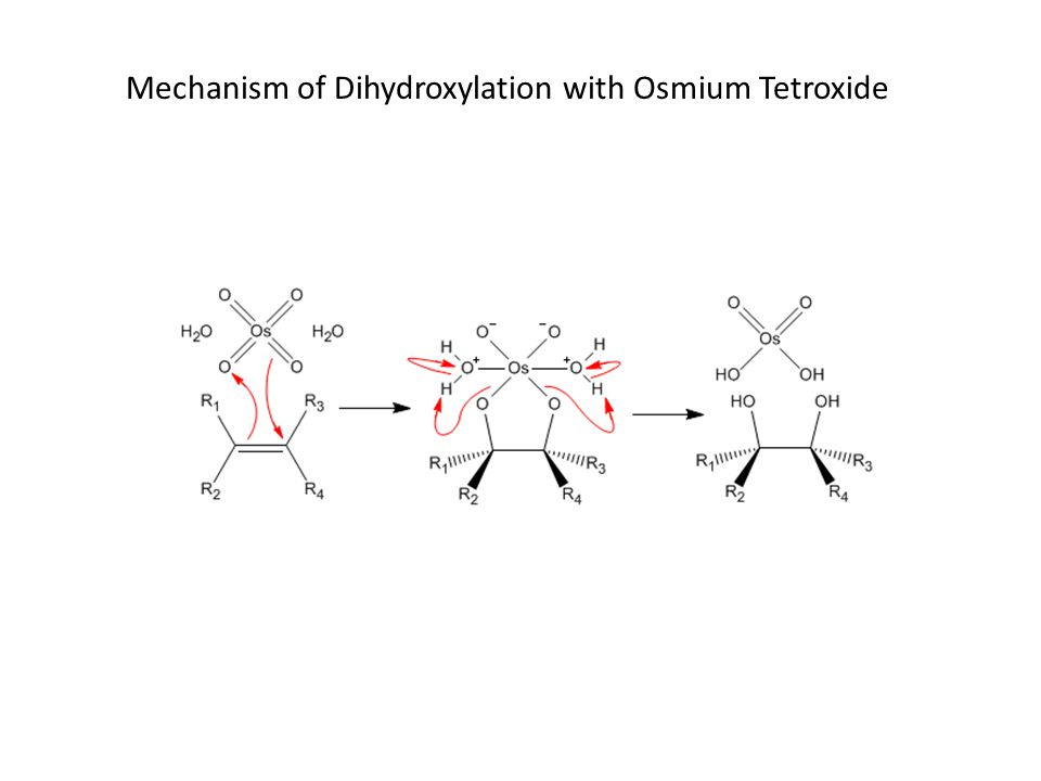 Mechanism of Dihydroxylation with Osmium Tetroxide