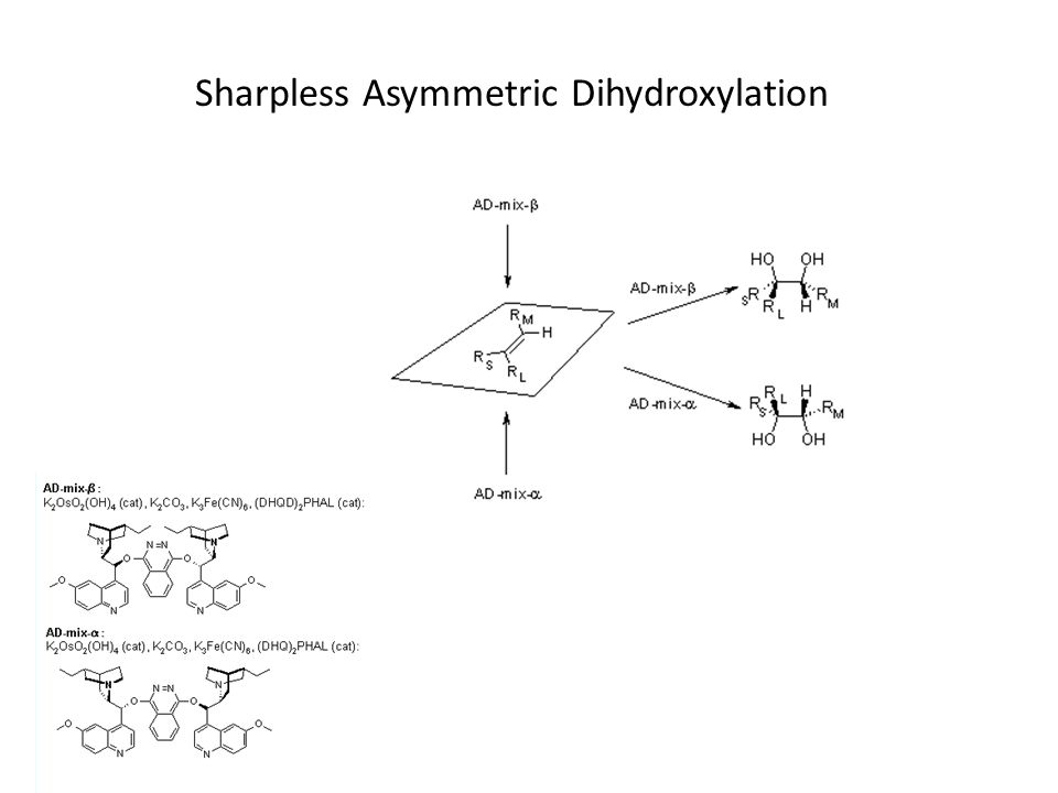 Sharpless Asymmetric Dihydroxylation