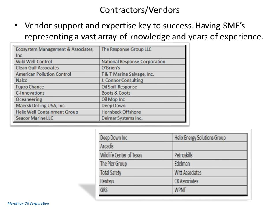 Contractors/Vendors Vendor support and expertise key to success.