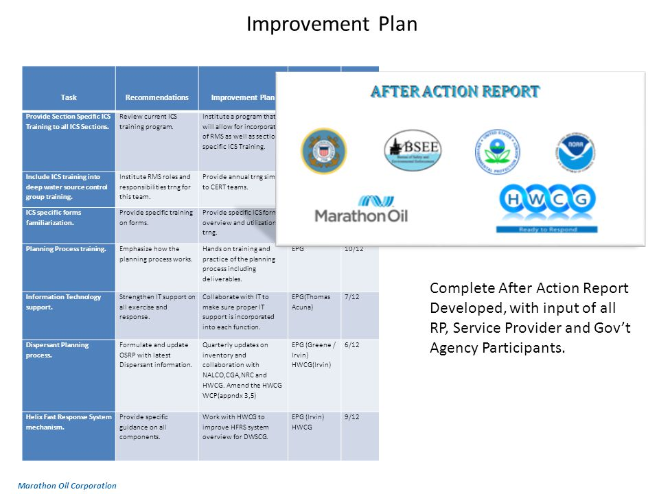 Improvement Plan Task Recommendations Improvement Plan Responsible Completion Date Provide Section Specific ICS Training to all ICS Sections.