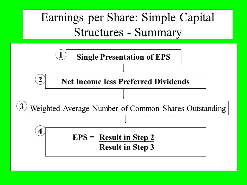 Earnings per Share: Simple Capital Structures - Summary Single Presentation of EPS 1 Net Income less Preferred Dividends 2 Weighted Average Number of Common Shares Outstanding 3 EPS = Result in Step 2 Result in Step 3 4