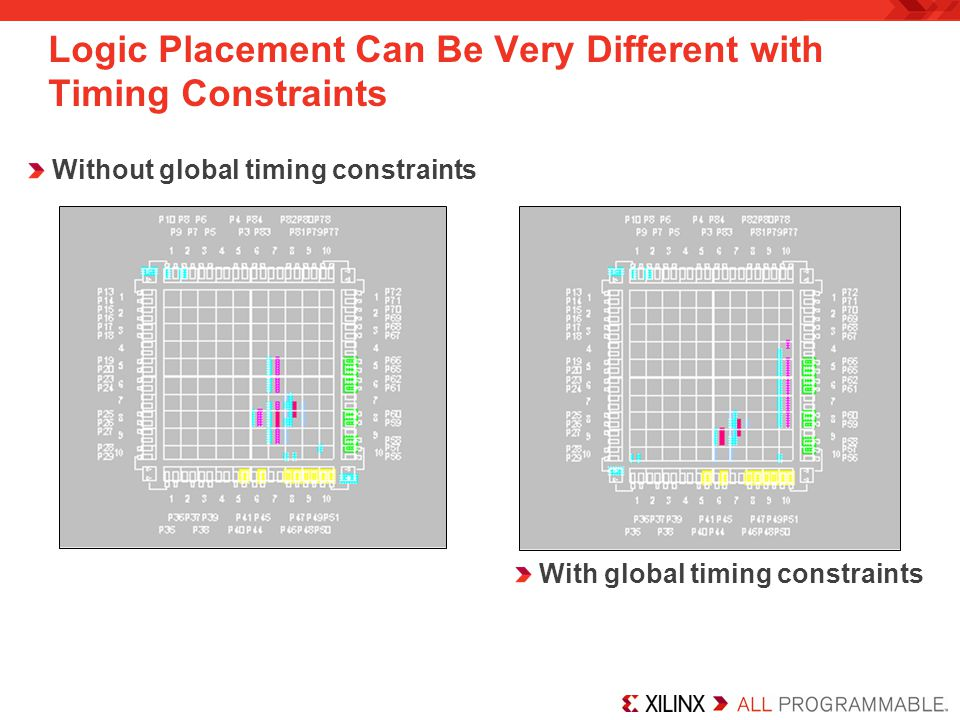 Logic Placement Can Be Very Different with Timing Constraints With global timing constraints Without global timing constraints