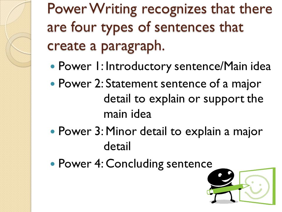 Power Writing recognizes that there are four types of sentences that create a paragraph.