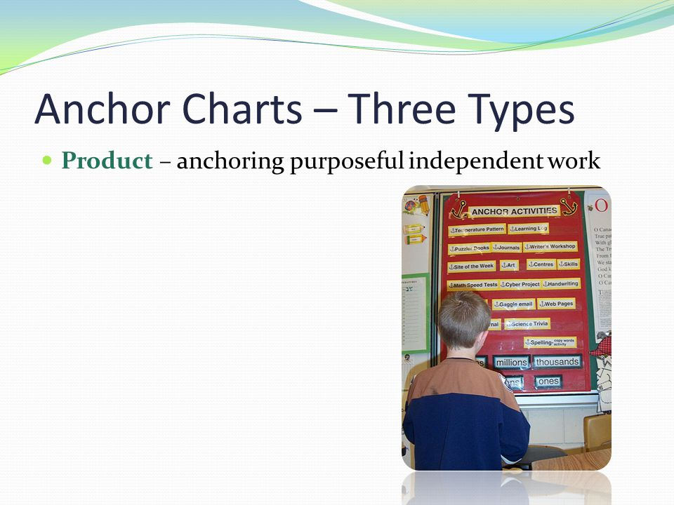 Anchor Charts – Three Types Product – anchoring purposeful independent work