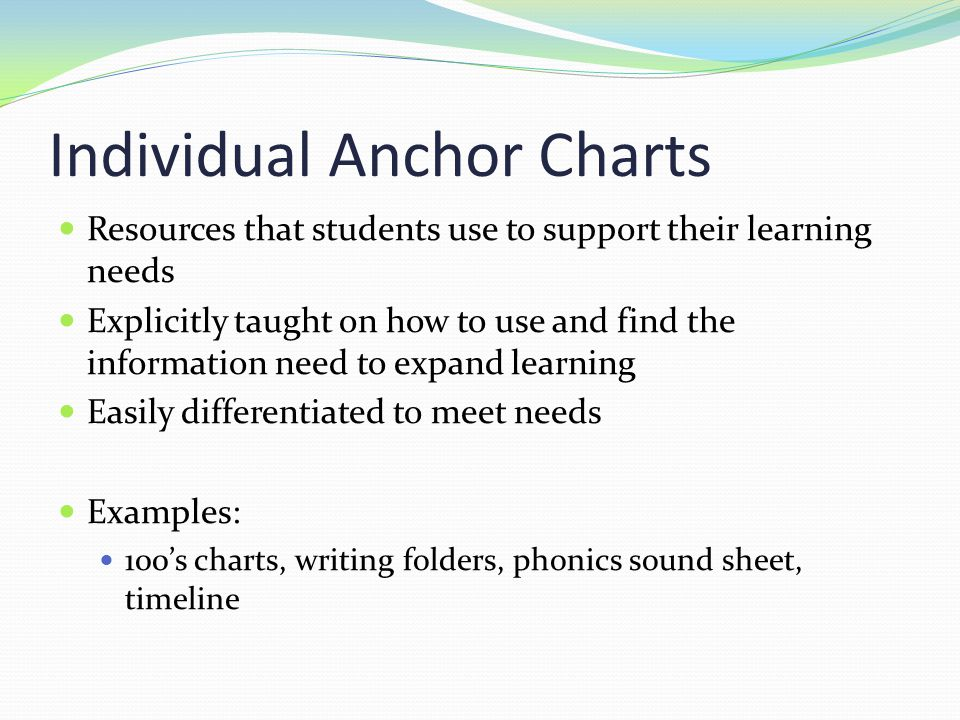 Individual Anchor Charts Resources that students use to support their learning needs Explicitly taught on how to use and find the information need to expand learning Easily differentiated to meet needs Examples: 100's charts, writing folders, phonics sound sheet, timeline