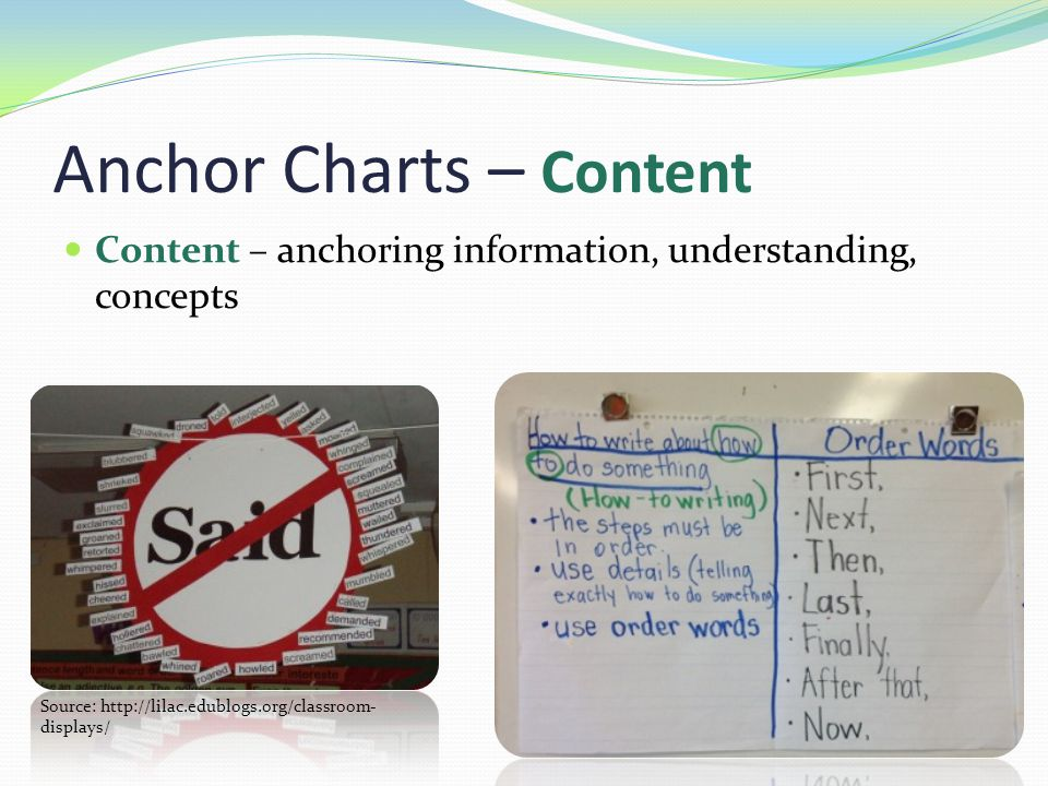 Anchor Charts – Content Content – anchoring information, understanding, concepts Source: http://lilac.edublogs.org/classroom- displays/