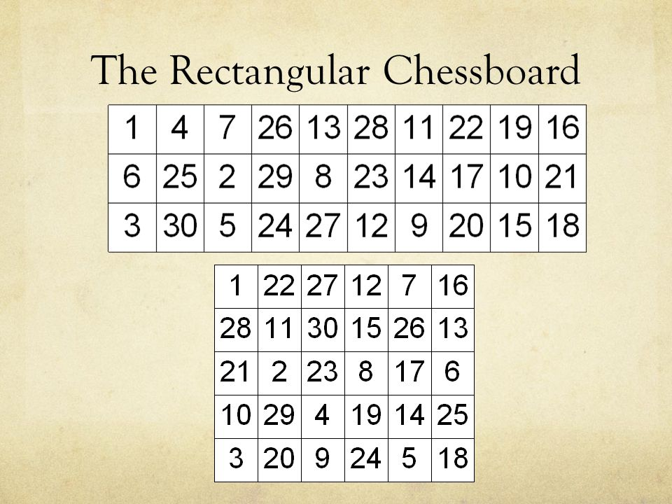 The Rectangular Chessboard