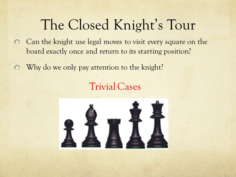 The Closed Knight's Tour Can the knight use legal moves to visit every square on the board exactly once and return to its starting position.