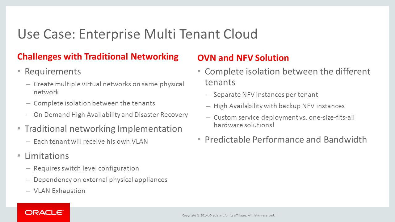 Copyright © 2014, Oracle and/or its affiliates. All rights reserved. | Use Case: Enterprise Multi Tenant Cloud Requirements – Create multiple virtual