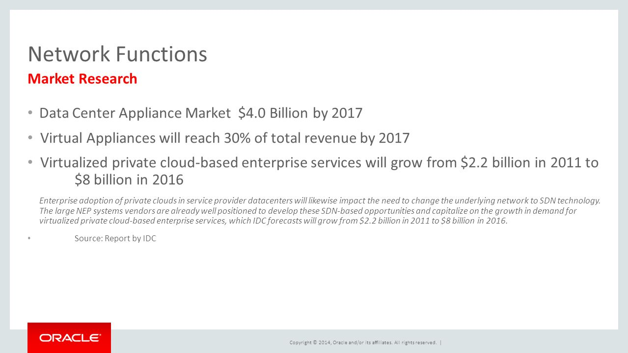 Copyright © 2014, Oracle and/or its affiliates. All rights reserved. | Network Functions Data Center Appliance Market $4.0 Billion by 2017 Virtual App
