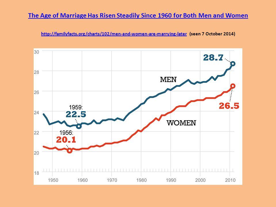 Source: Washington Post 141007 - http://www.washingtonpost.com/wp- srv/special/politics/same-sex- marriage/Source: Washington Post 141007 - http://www.washingtonpost.com/wp- srv/special/politics/same-sex- marriage/ (141007)