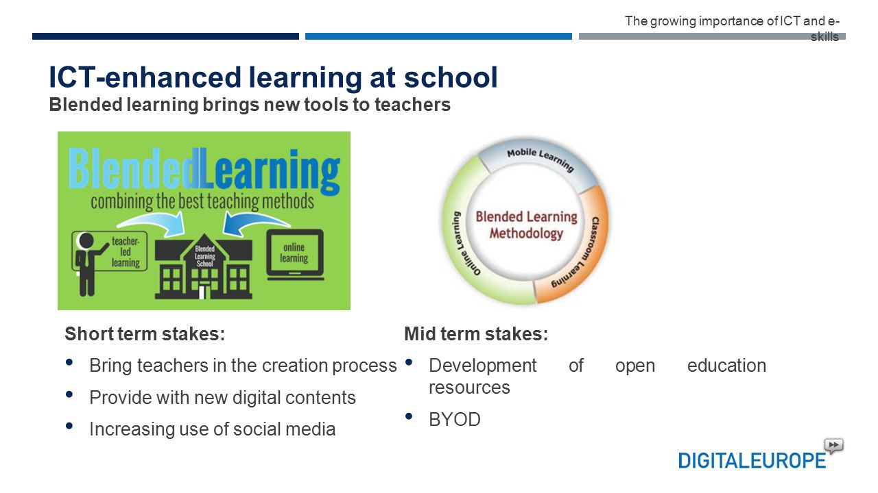 ICT-enhanced learning at school Short term stakes: Bring teachers in the creation process Provide with new digital contents Increasing use of social media The growing importance of ICT and e- skills Blended learning brings new tools to teachers Mid term stakes: Development of open education resources BYOD