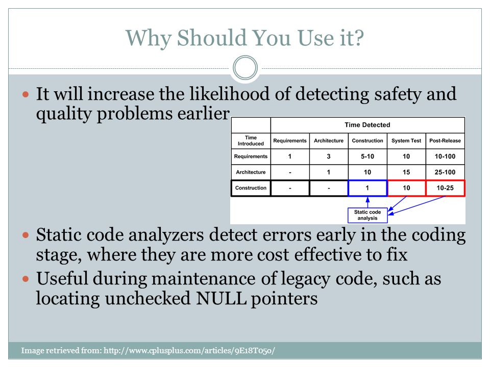 Why Should You Use it? It will increase the likelihood of detecting safety and quality problems earlier Static code analyzers detect errors early in t