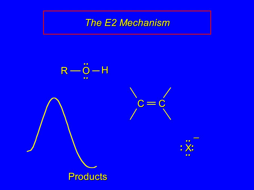 OR.... H CCCCCCCC–X.. ::.. Products The E2 Mechanism
