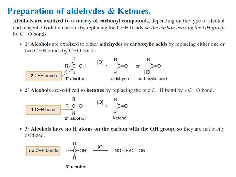 Preparation of aldehydes & Ketones.