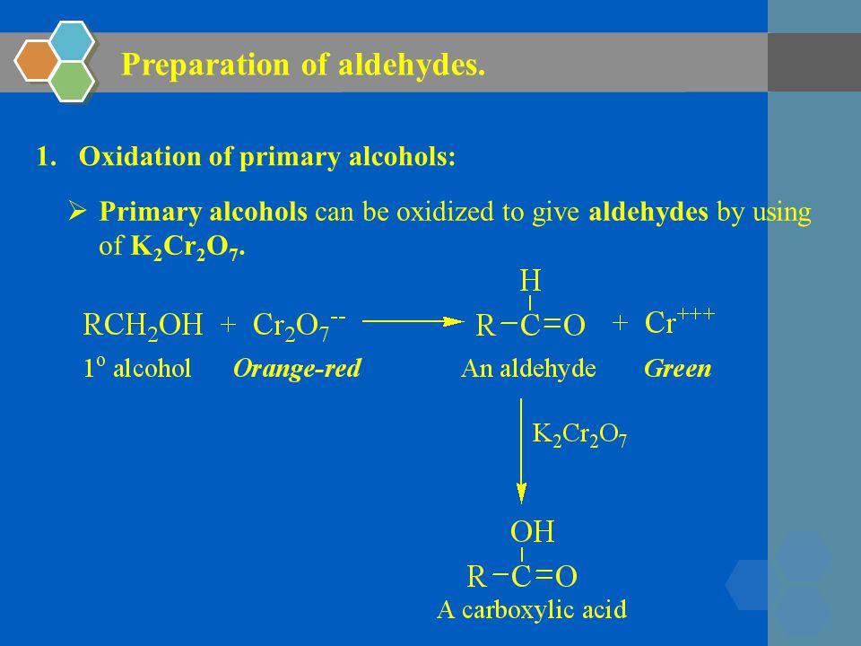 Preparation of aldehydes.