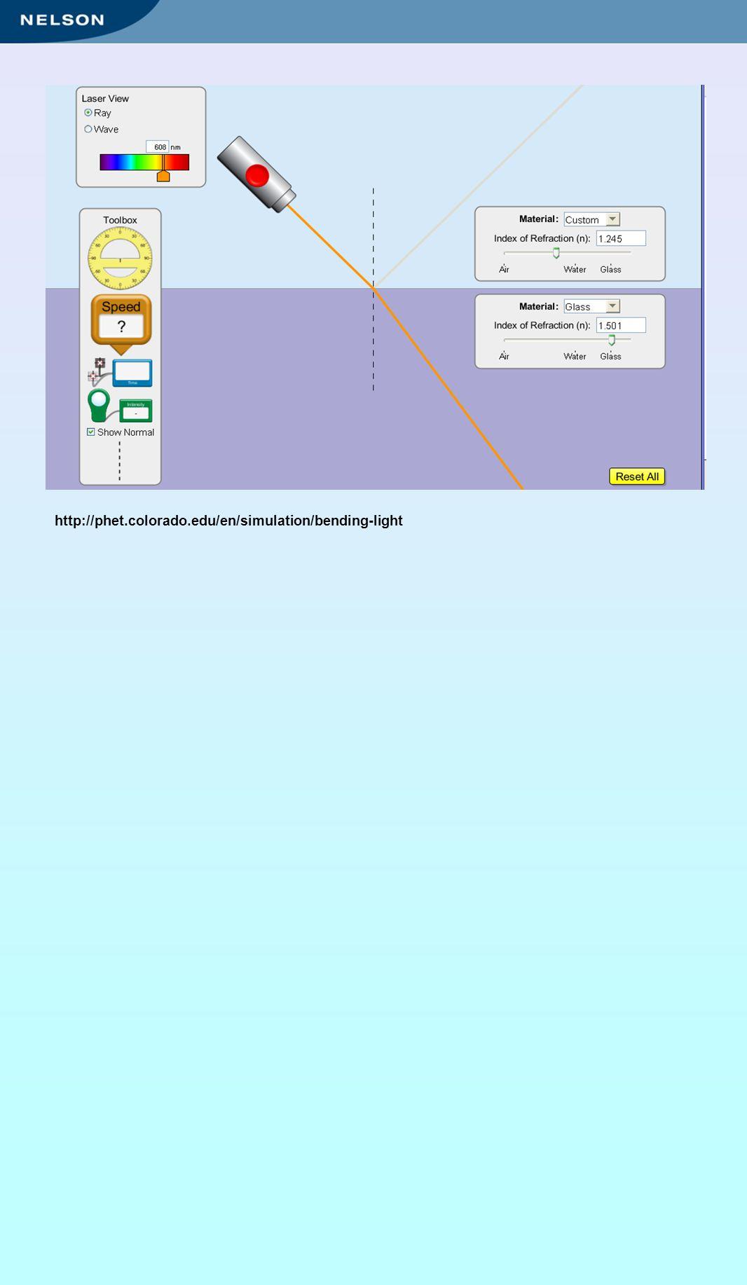 http://phet.colorado.edu/en/simulation/bending-light