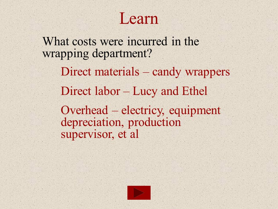 Learn What costs were incurred in the wrapping department.