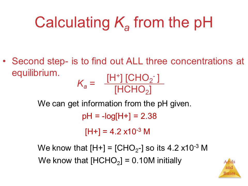 Acids and Bases Calculating K a from the pH Second step- is to find out ALL three concentrations at equilibrium.