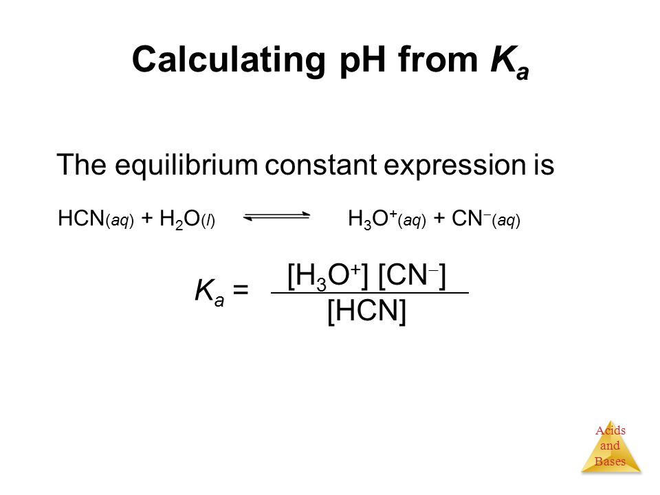 Acids and Bases Calculating pH from K a The equilibrium constant expression is [H 3 O + ] [CN  ] [HCN] K a = HCN (aq) + H 2 O (l) H 3 O + (aq) + CN  (aq)