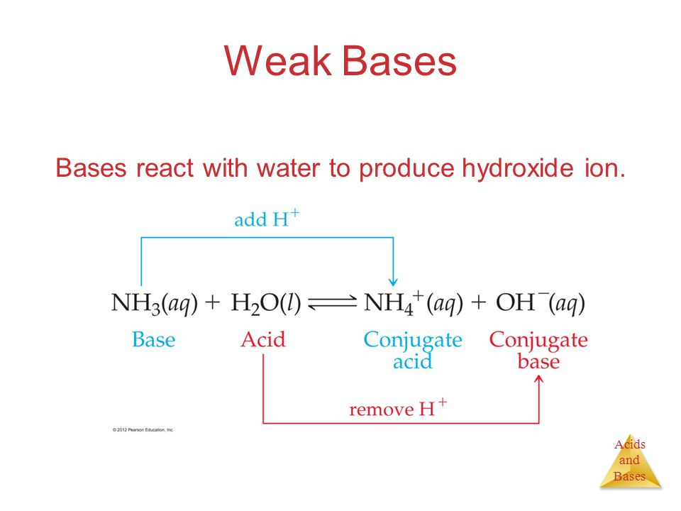 Acids and Bases Weak Bases Bases react with water to produce hydroxide ion.