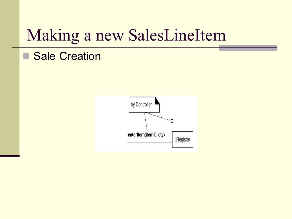 Making a new SalesLineItem Sale Creation