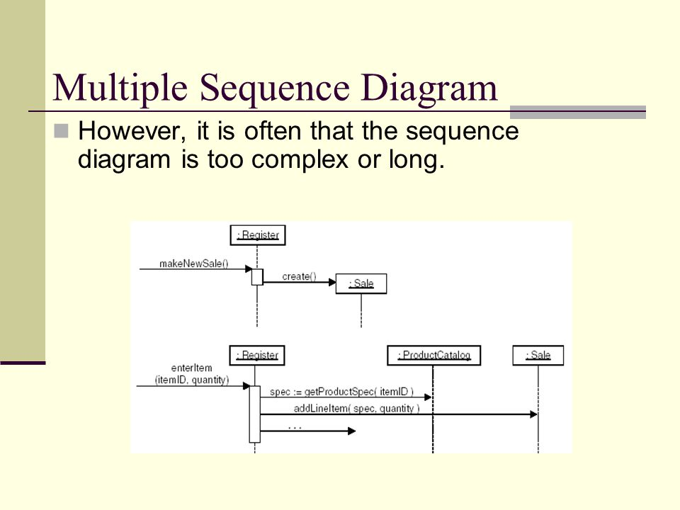 Multiple Sequence Diagram However, it is often that the sequence diagram is too complex or long.