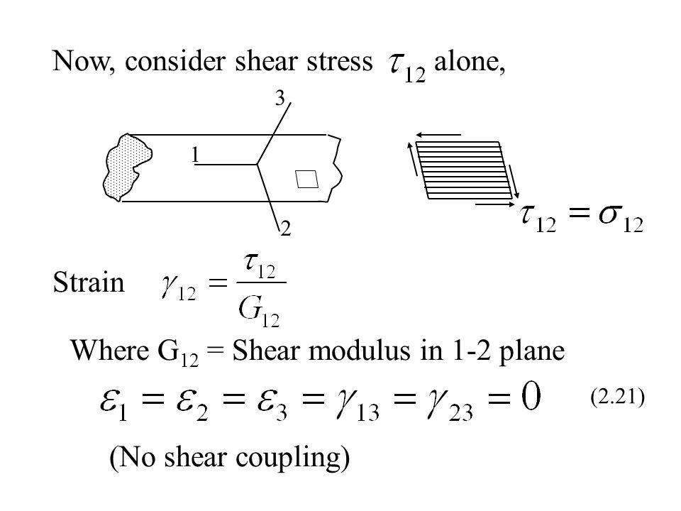 Now, consider shear stress alone, 1 2 3 Strain Where G 12 = Shear modulus in 1-2 plane (No shear coupling) (2.21)