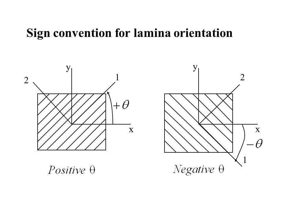 Sign convention for lamina orientation x y 2 1 x y 2 1