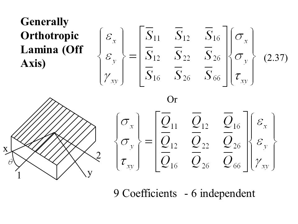 Generally Orthotropic Lamina (Off Axis) 1 2 Or (2.37) 9 Coefficients - 6 independent y x