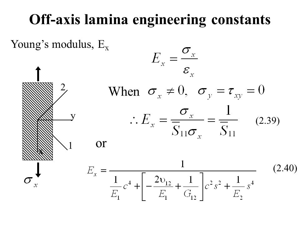 Off-axis lamina engineering constants Young's modulus, E x 2 1 y x When or (2.39) (2.40)