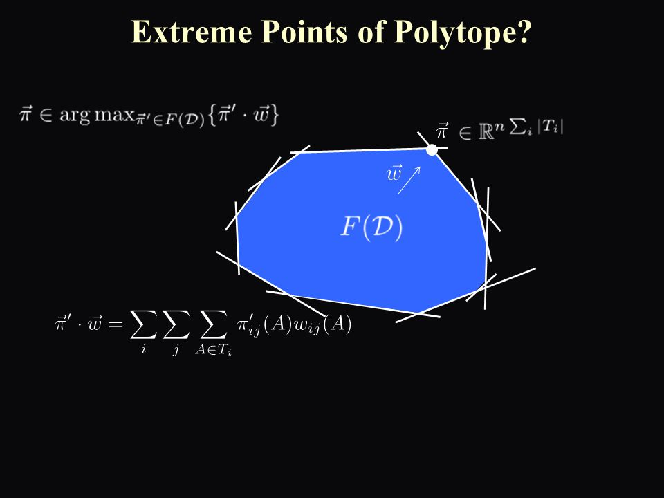 Extreme Points of Polytope