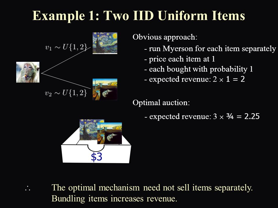 ► ► 1 item, 2 bidders, each with uniform type in {A, B} ► ► consider following (somewhat funky) allocation rule M:   If types are equal, give item to bidder 1   Otherwise, give item to bidder 2 ► ► Can M be implemented as a distribution over virtual-welfare maximizing allocation rules.