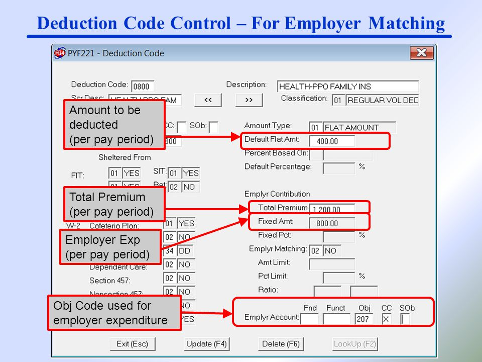 Amount to be deducted (per pay period) Total Premium (per pay period) Employer Exp (per pay period) Obj Code used for employer expenditure Deduction Code Control – For Employer Matching