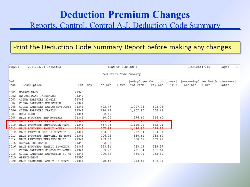 Deduction Premium Changes Reports, Control, Control A-J, Deduction Code Summary Print the Deduction Code Summary Report before making any changes