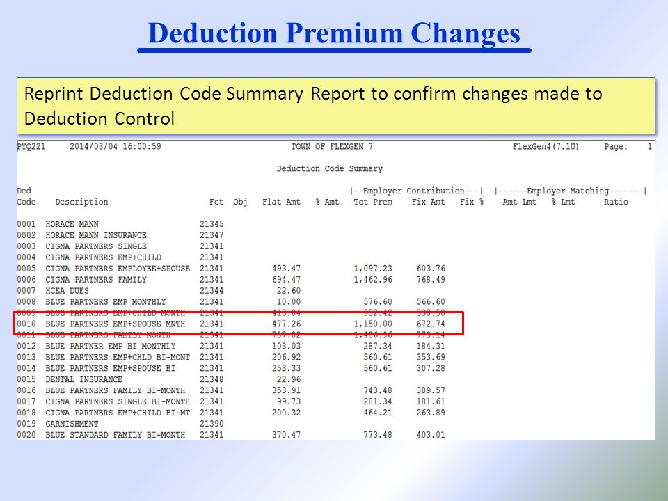 Reprint Deduction Code Summary Report to confirm changes made to Deduction Control Deduction Premium Changes