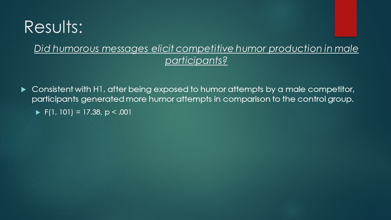 Results: Did humorous messages elicit competitive humor production in male participants.