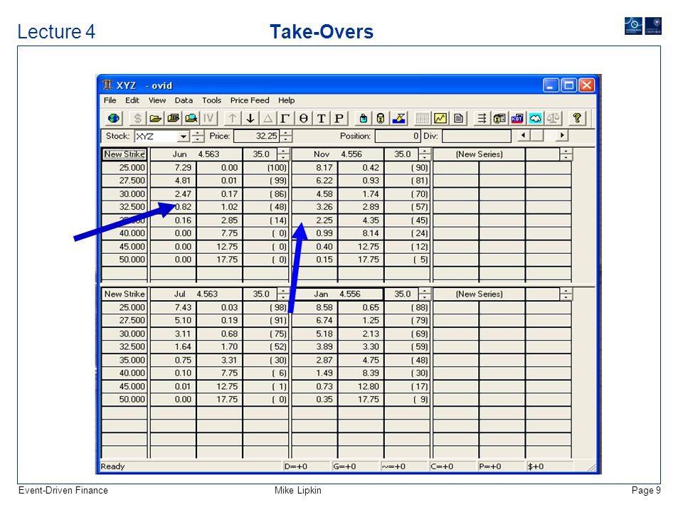 Event-Driven FinanceMike LipkinPage 30 Lecture 4 Take-Overs What would be a good strategy for trading the volatilities of a possible take-over stock if you had an estimate for the likely take- over price.