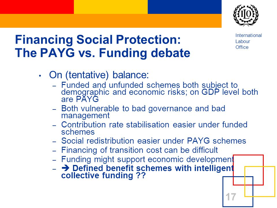 International Labour Office Financing Social Protection: The PAYG vs.