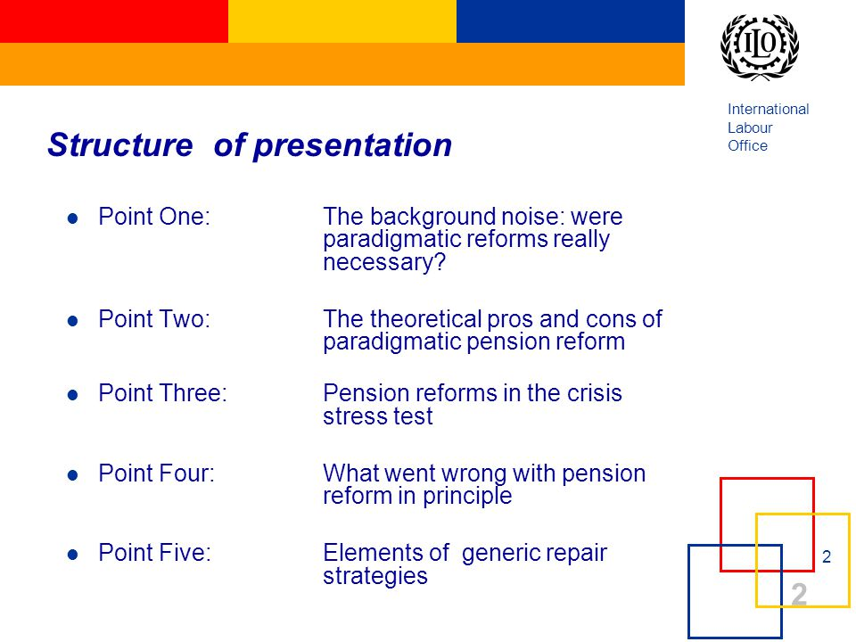 International Labour Office 23 Point Two: Effect of the crisis: what we see in funded pension schemes …
