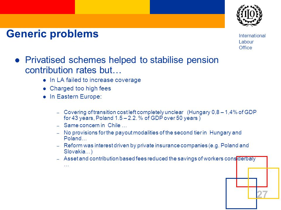 International Labour Office 27 Generic problems Privatised schemes helped to stabilise pension contribution rates but… In LA failed to increase coverage Charged too high fees In Eastern Europe: – Covering of transition cost left completely unclear (Hungary 0,8 – 1,4% of GDP for 43 years, Poland 1.5 – 2.2.